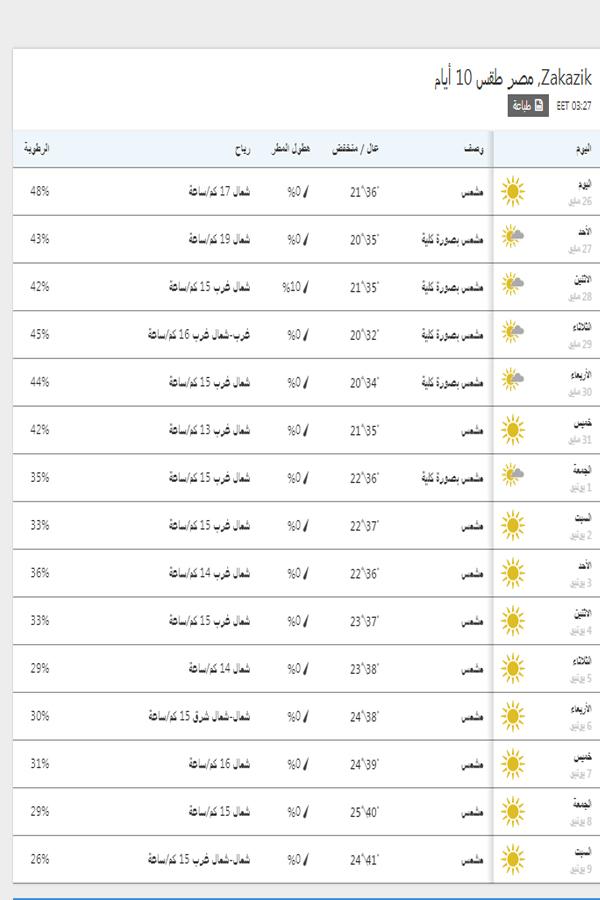 درجات الحرارة اليوم والمتوقعة خلال 15 يوم القادمين في الزقازيق