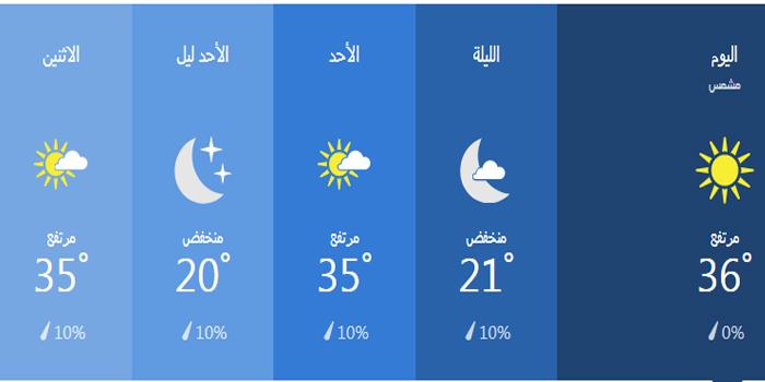 درجات الحرارة خلال 36 ساعة في الزقازيق