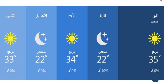 درجات الحرارة خلال 36 ساعة في القاهرة
