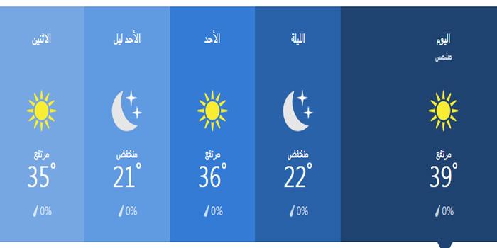 درجات الحرارة خلال 36 ساعة في المنيا