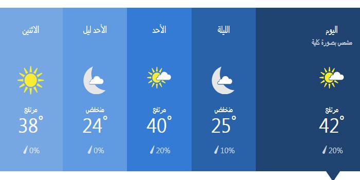 درجات الحرارة خلال 36 ساعة في سوهاج