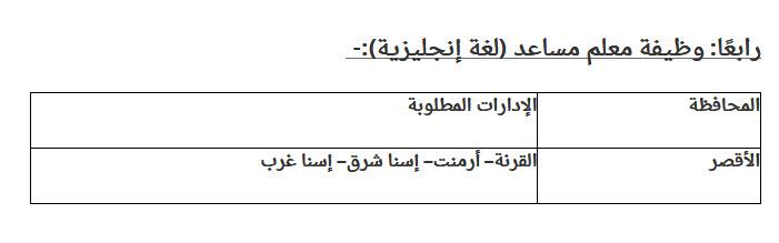 مسابقة جديدة للتعيين بالحكومة ... تعرف على التخصصات والشروط المطلوبة وكيفية التقديم 10