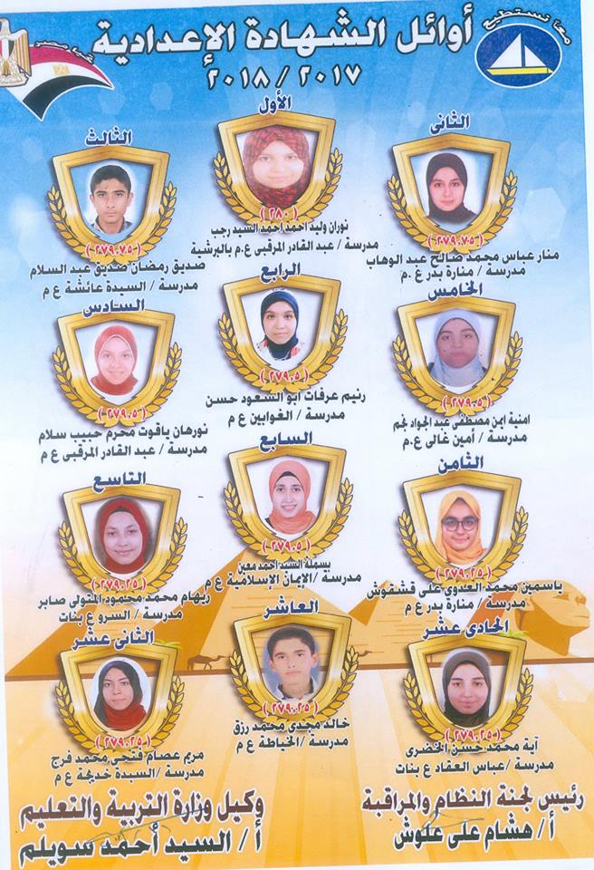 نتيجة الشهادتين الابتدائية والإعدادية محافظة دمياط 2019 بامتحانات نهاية العام برقم الجلوس 1
