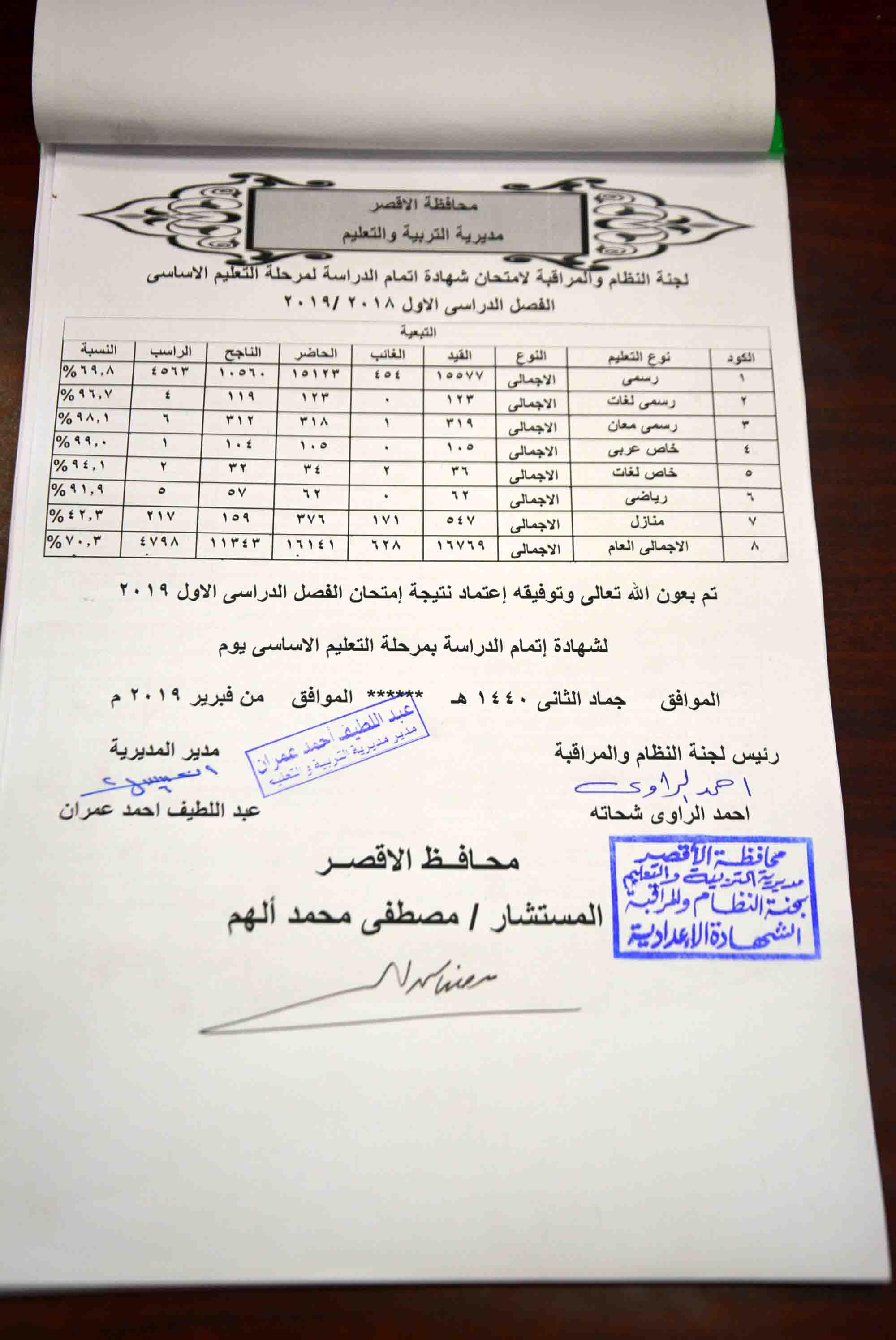 نتيجة محافظة الأقصر للشهادتين الابتدائية والإعدادية 2019 ترم أول برقم الجلوس