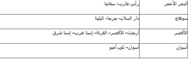 مسابقة جديدة للتعيين بالحكومة ... تعرف على التخصصات والشروط المطلوبة وكيفية التقديم 3