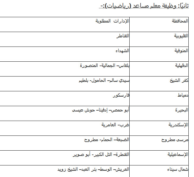 مسابقة جديدة للتعيين بالحكومة ... تعرف على التخصصات والشروط المطلوبة وكيفية التقديم 4