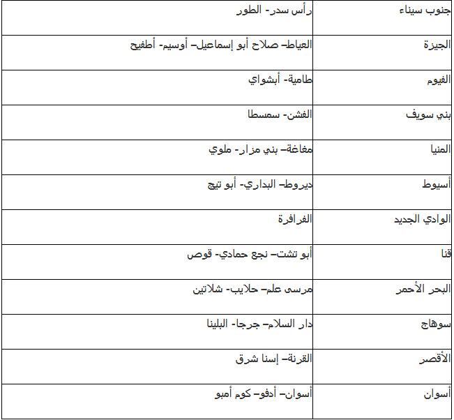 مسابقة جديدة للتعيين بالحكومة ... تعرف على التخصصات والشروط المطلوبة وكيفية التقديم 5