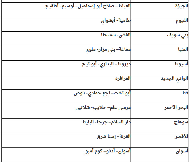 مسابقة جديدة للتعيين بالحكومة ... تعرف على التخصصات والشروط المطلوبة وكيفية التقديم 7