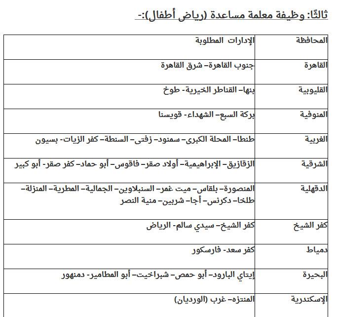 مسابقة جديدة للتعيين بالحكومة ... تعرف على التخصصات والشروط المطلوبة وكيفية التقديم 8