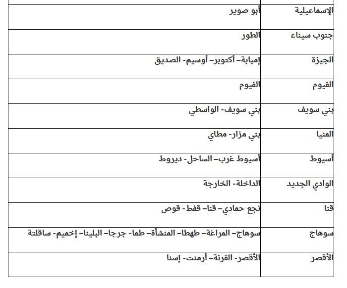 مسابقة جديدة للتعيين بالحكومة ... تعرف على التخصصات والشروط المطلوبة وكيفية التقديم 9