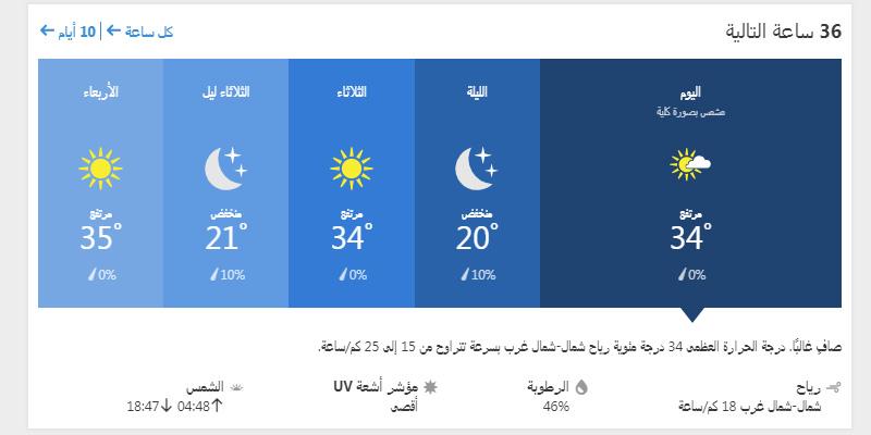 درجات الحرارة المتوقعة على السويس لمدة 36 ساعة