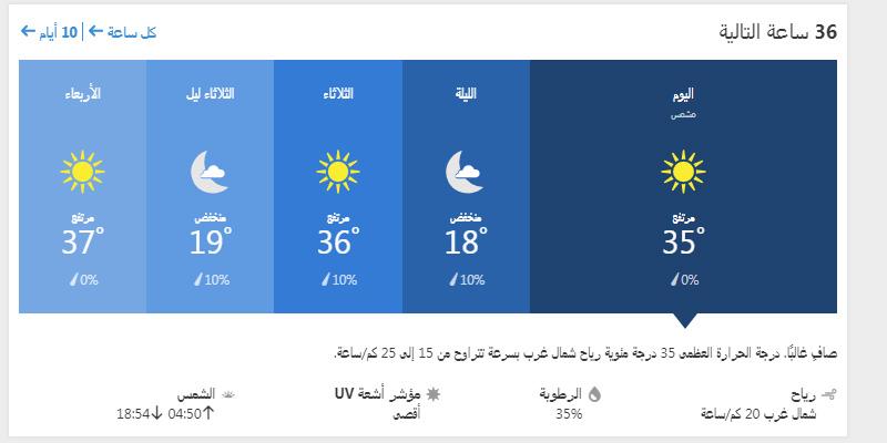درجات الحرارة المتوقعة على المنصورة لمدة 36 ساعة