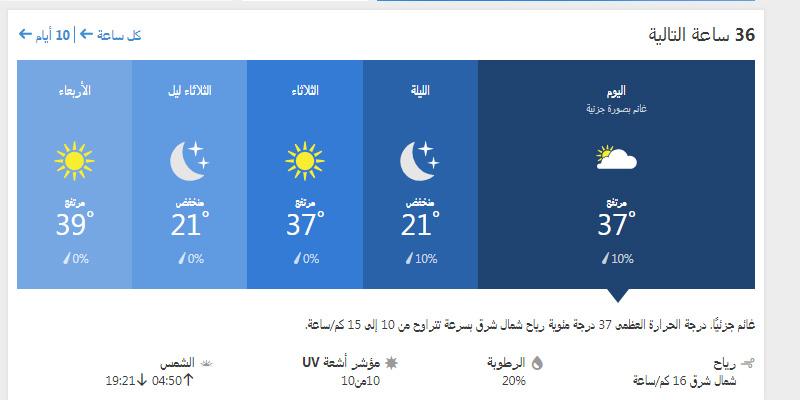 حالة الجو في الموصل ولمدة ال 36 ساعة القادمة