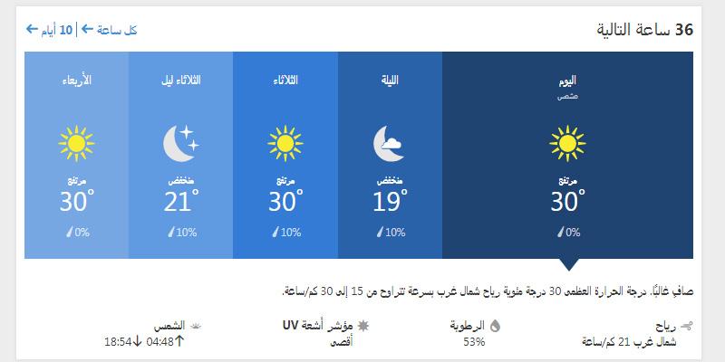 درجات الحرارة المتوقعة على دمياط لمدة 36 ساعة