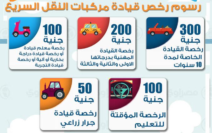 رسوم استخراج تراخيص السيارات الجديدة وتجديدها ورخصة قيادة المركبات