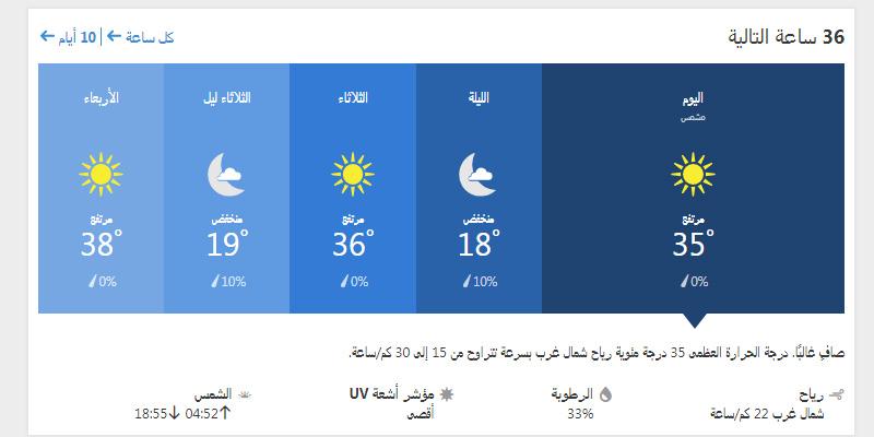 درجات الحرارة المتوقعة على طنطا لمدة 36 ساعة