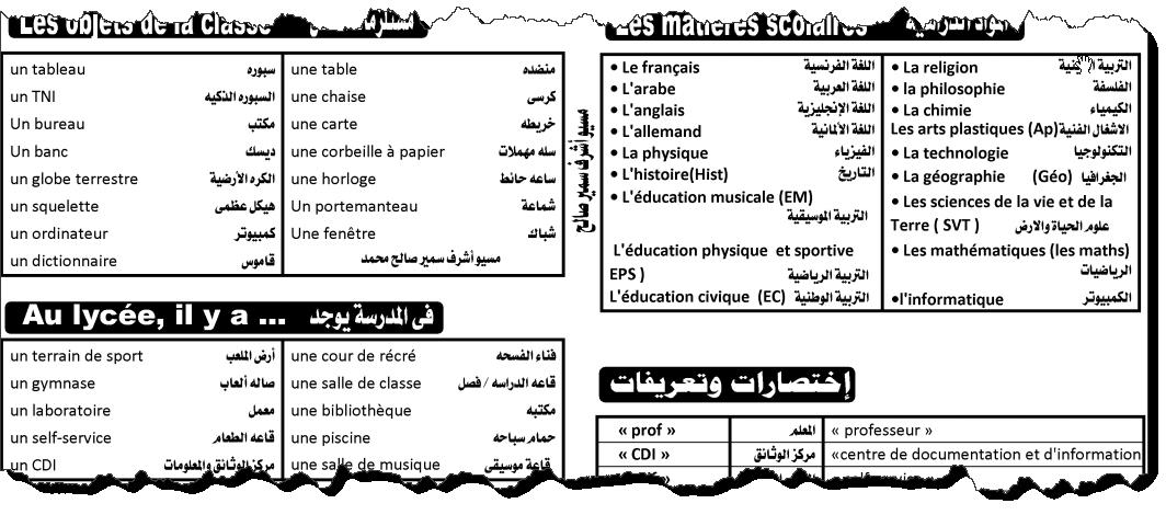 مراجعة نهائية فى اللغة الفرنسية واللغة الألمانية للصف الأول الثانوى دور مايو 2019