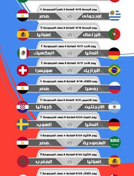 مواعيد بث عدد من مباريات كأس العالم على التليفزيون المصرى