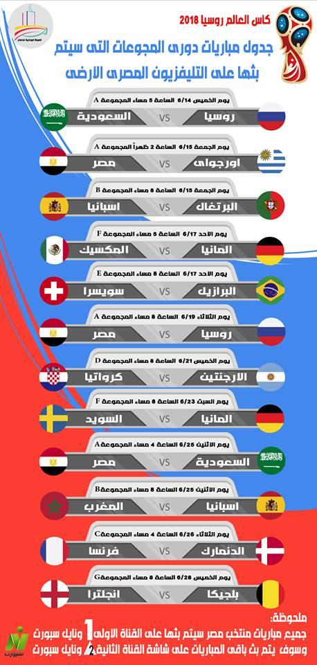 مواعيد بث مباريات كأس العالم على التلفزيون المصري