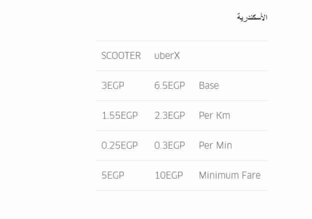 """ننشر الأسعار الجديدة لـ"""" أوبر"""" بعد قرار رفع الوقود 2"""