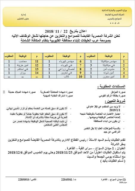 وظائف وزارة التموين: الآن فتح باب التقديم بوظائف وزارة التموين والتجارة لجميع المؤهلات