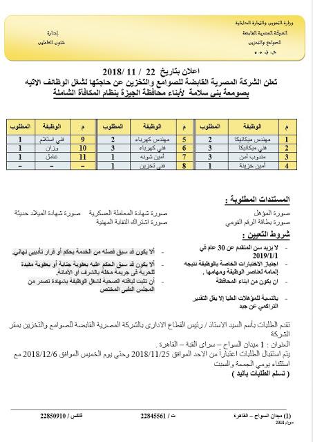 وظائف وزارة التموين: الآن فتح باب التقديم بوظائف وزارة التموين والتجارة لجميع المؤهلات 3
