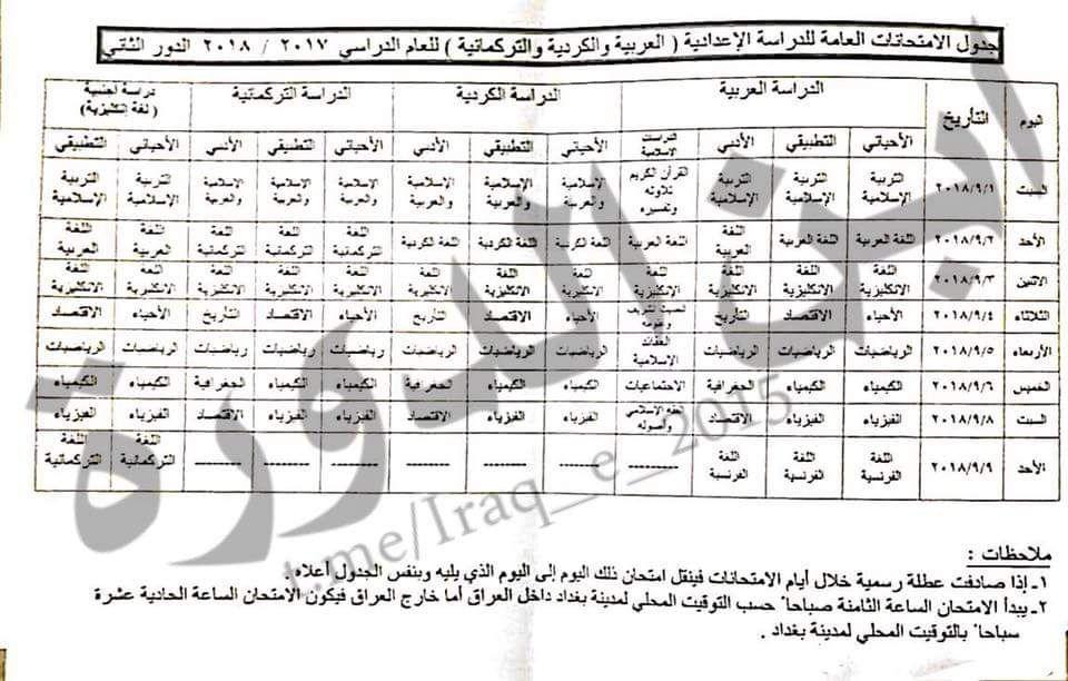 نتائج السادس الإعدادي 2018 العراق