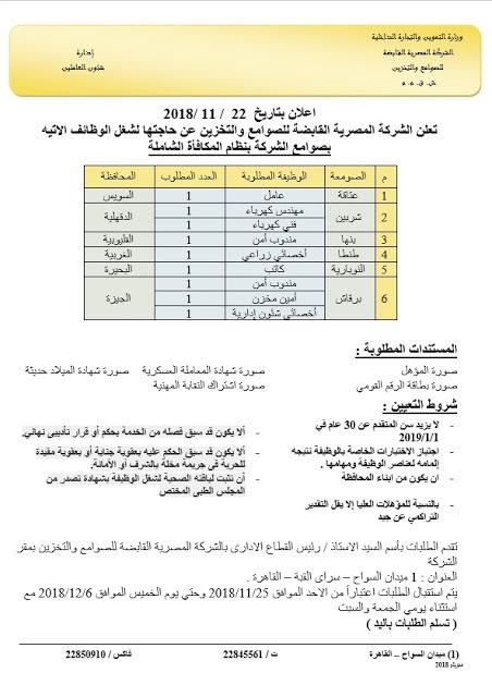 وظائف وزارة التموين: الآن فتح باب التقديم بوظائف وزارة التموين والتجارة لجميع المؤهلات 4