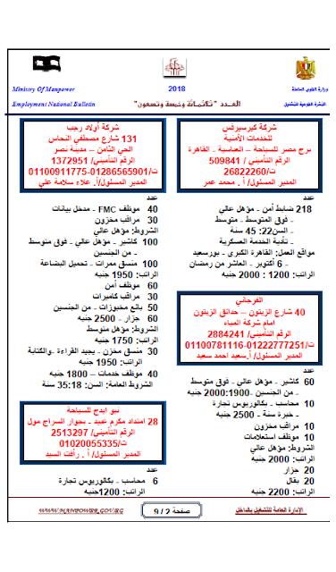 """وظائف الحكومة المصرية """"محدث"""" 2"""