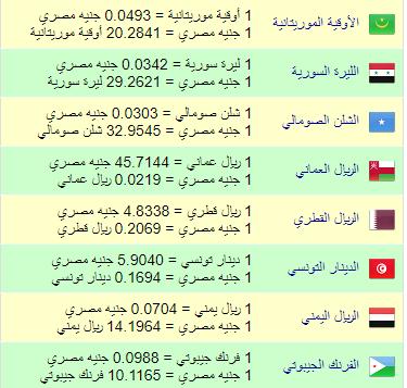 أسعار الريال السعودي وباقي العملات العربية اليوم أمام الجنية المصري