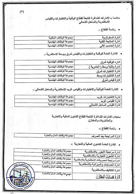 تعيينات ووظائف وزارة الكهرباء والطاقة المتجددة المصرية 11