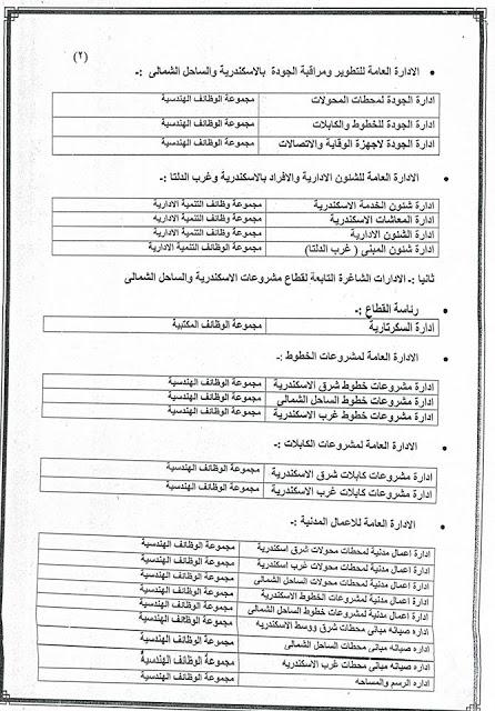 تعيينات ووظائف وزارة الكهرباء والطاقة المتجددة المصرية 9