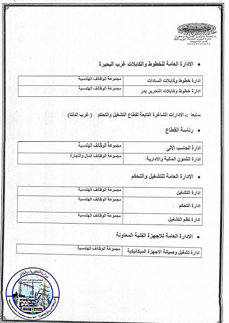 تعيينات ووظائف وزارة الكهرباء والطاقة المتجددة المصرية 5