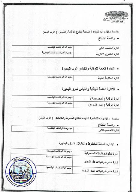 تعيينات ووظائف وزارة الكهرباء والطاقة المتجددة المصرية 8
