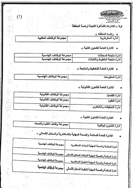 تعيينات ووظائف وزارة الكهرباء والطاقة المتجددة المصرية 7