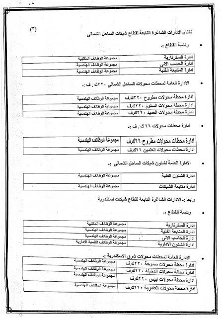 تعيينات ووظائف وزارة الكهرباء والطاقة المتجددة المصرية 2