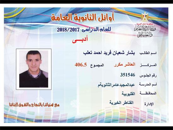 ننشر أسماء أوائل الثانوية العامة 2018 على مستوى محافظات جمهورية مصر العربية 31