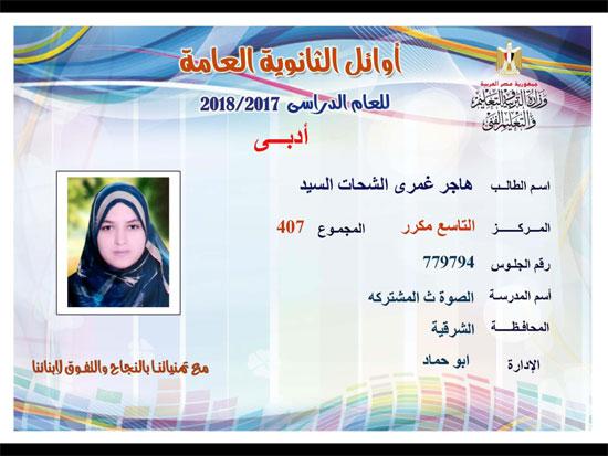 ننشر أسماء أوائل الثانوية العامة 2018 على مستوى محافظات جمهورية مصر العربية 37