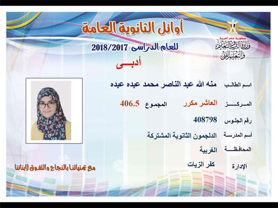 ننشر أسماء أوائل الثانوية العامة 2018 على مستوى محافظات جمهورية مصر العربية 44