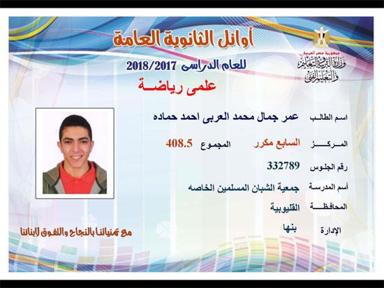 ننشر أسماء أوائل الثانوية العامة 2018 على مستوى محافظات جمهورية مصر العربية 17
