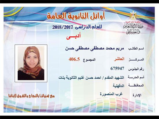 ننشر أسماء أوائل الثانوية العامة 2018 على مستوى محافظات جمهورية مصر العربية 45