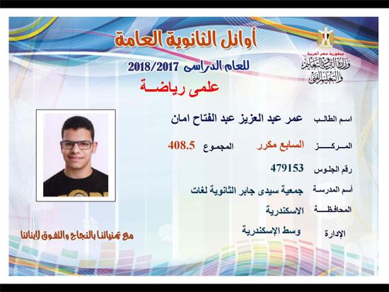 ننشر أسماء أوائل الثانوية العامة 2018 على مستوى محافظات جمهورية مصر العربية 20