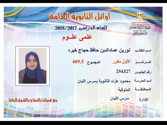 ننشر أسماء أوائل الثانوية العامة 2018 على مستوى محافظات جمهورية مصر العربية 2