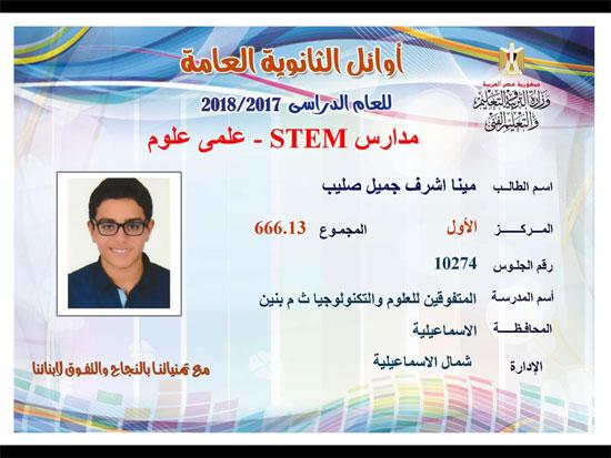 ننشر أسماء أوائل الثانوية العامة 2018 على مستوى محافظات جمهورية مصر العربية 46