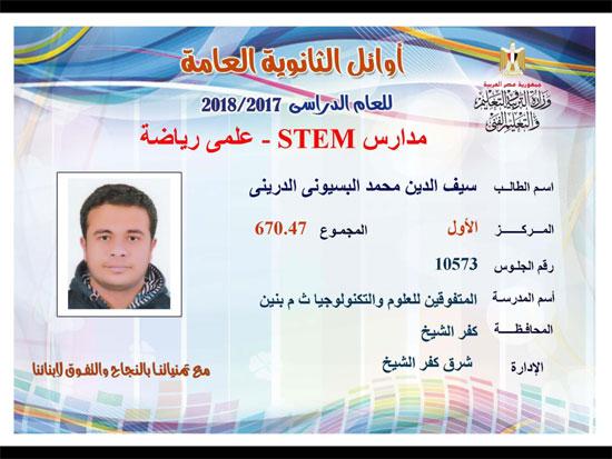 ننشر أسماء أوائل الثانوية العامة 2018 على مستوى محافظات جمهورية مصر العربية 48