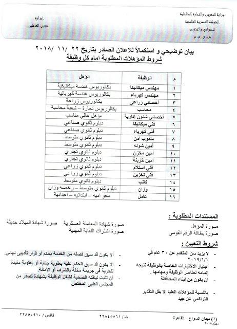 وظائف وزارة التموين: الآن فتح باب التقديم بوظائف وزارة التموين والتجارة لجميع المؤهلات 2