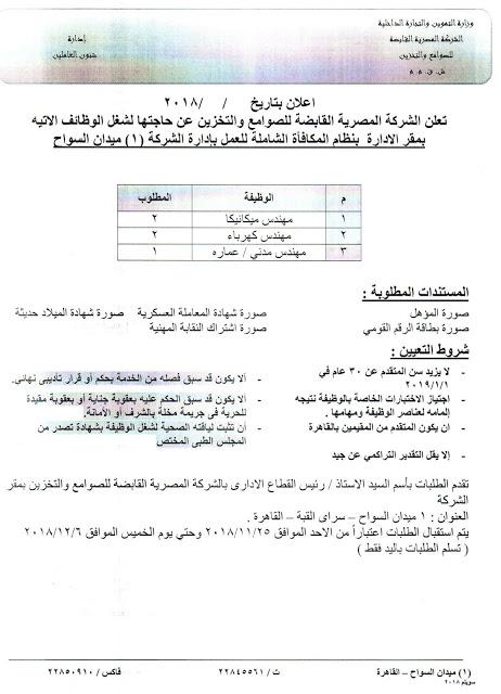وظائف وزارة التموين: الآن فتح باب التقديم بوظائف وزارة التموين والتجارة لجميع المؤهلات 1