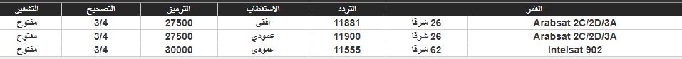 تردد قناة IRIB TV 3
