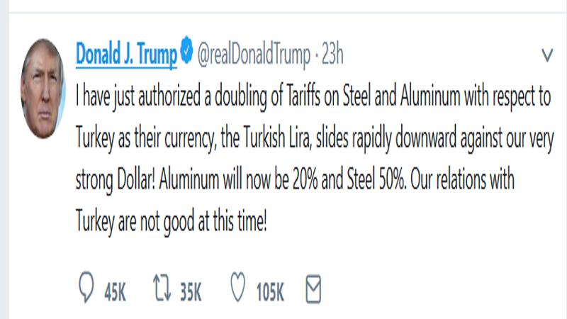 سعر الليرة التركية اليوم