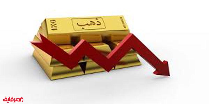 تراجع سعر الذهب اليوم الجمعة بعد تسجيله أعلى ارتفاع في تاريخه أمس